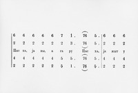 """Стихиры Пасхи (""""""""Пасха священная"""""""") на алтайском языке в цифровой нотации (Стихиры святой Пасхи. Томск, 1900. С. 2)"""